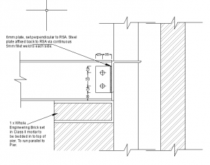 The Design of a Load Bearing Steel Beam – Anthony Johnson